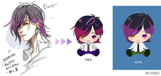 avatar_minichara