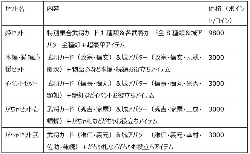イケメン戦国◇時をかける恋』 「イケメン戦国感謝祭2020」がスタート ...